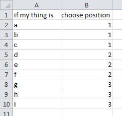 choose_formula